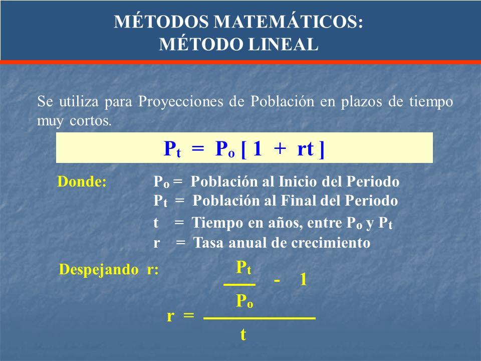 Pt = Po [ 1 + rt ] MÉTODOS MATEMÁTICOS: MÉTODO LINEAL Pt Po - 1 t r =